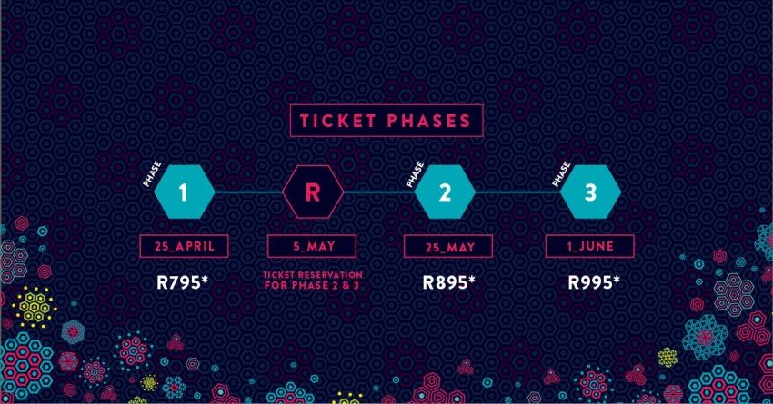 Rocking the Daisies 2016 Ticket Purchase Phases